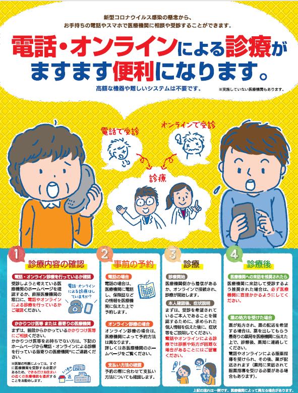 電話・オンラインによる診療がますます便利になります